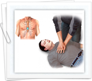 The two methods of giving adult CPR
